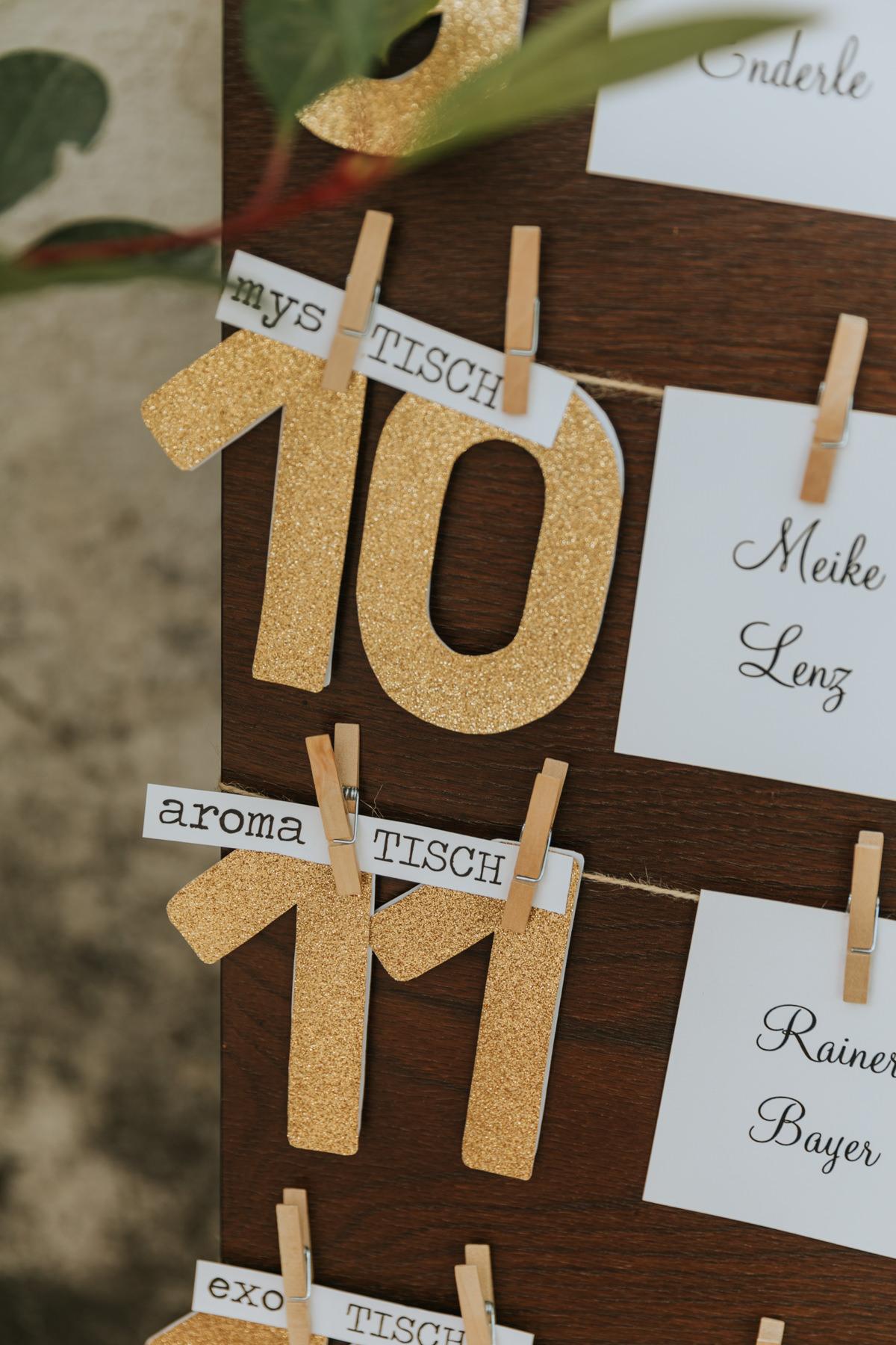 Sitzplan Hochzeit selbermachen