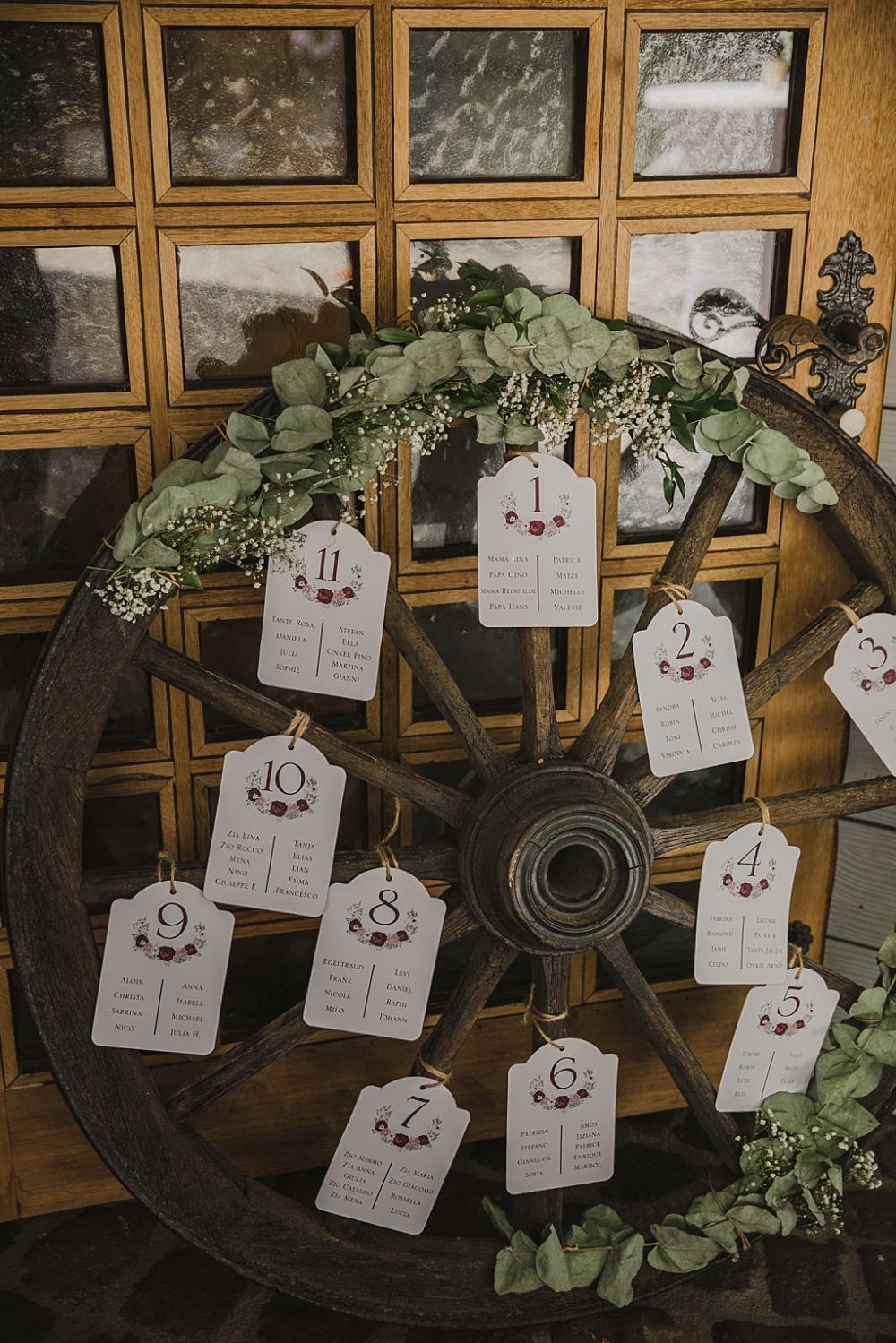 Sitzplan Hochzeit selber machen